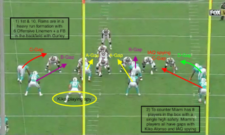 Film Study: Miami Dolphins @ LA Rams, Week